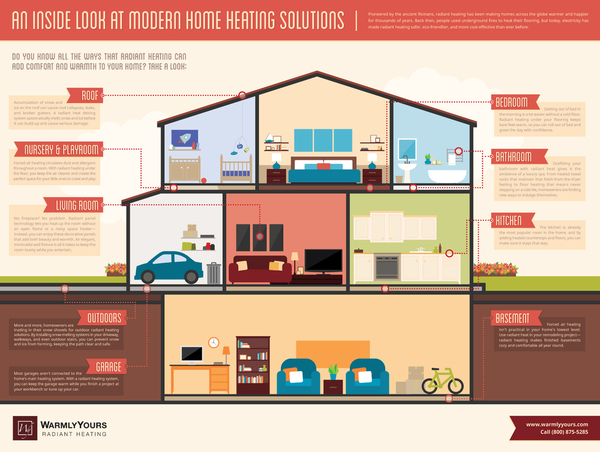 WarmlyYours radiant heating solutions for the entire home.