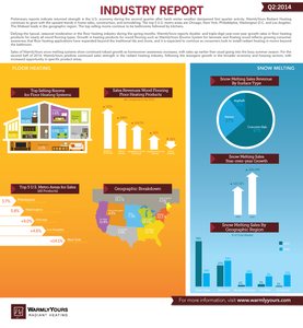 Q2 2014 infographic final c