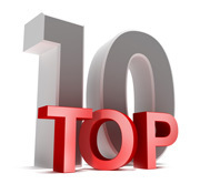 top 10 customer service warmlyyours