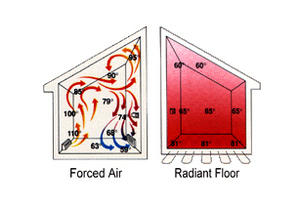 Radiant Heating And Concrete Floors 02 20 2013