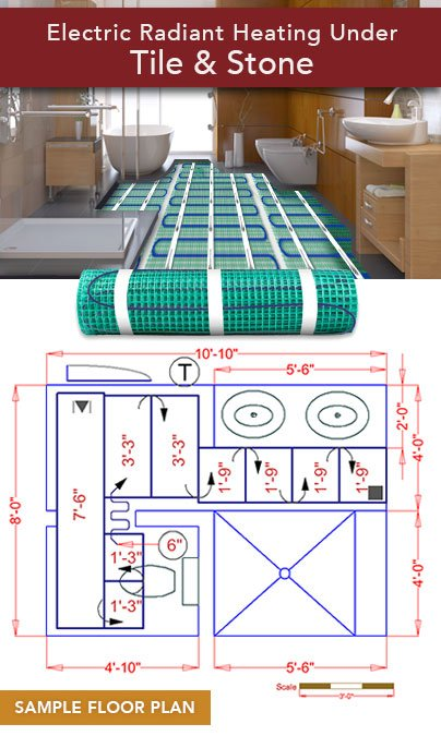 Full Coverage Flex Roll Floor Heating