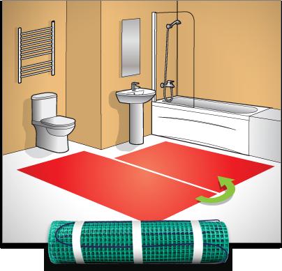 Radiant Floor Underlayment Floor Matttroy