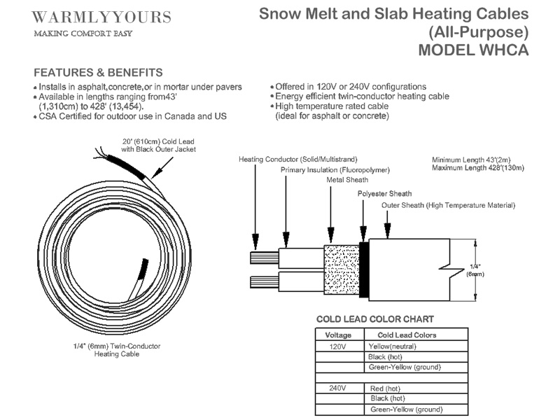 Snow Melting and Slab Heat Cable